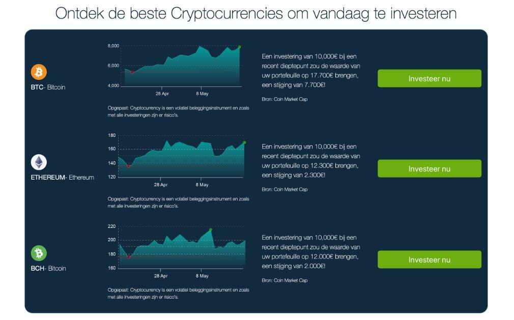 Bitcoin Bank Succes