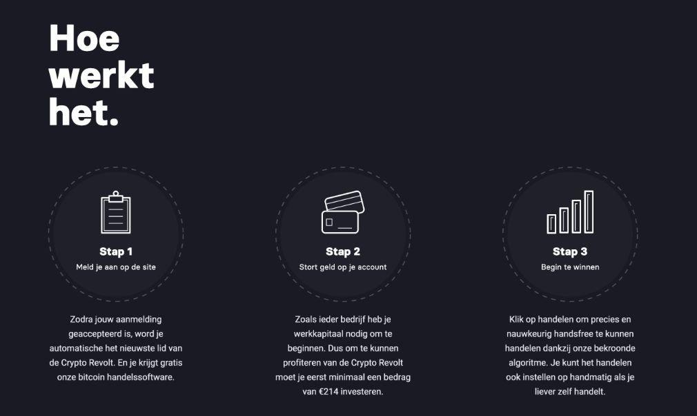 Hoe werkt Bitcoin Rush?